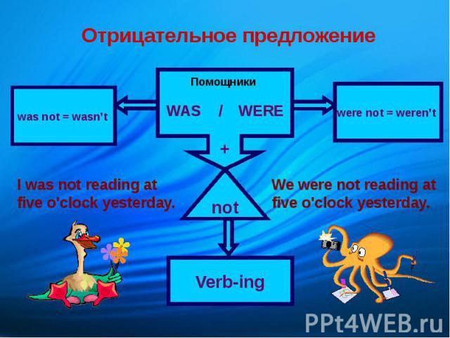 Отрицательное предложение I was not reading at five o'clock yesterday. We were not reading at five o'clock yesterday.