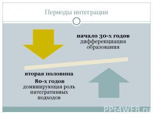 Периоды интеграцииначало 30-х годов дифференциация образования вторая половина 8