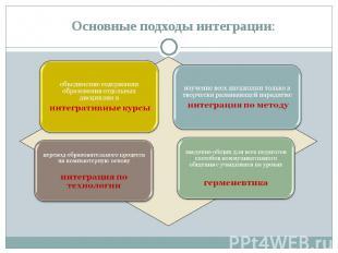 Основные подходы интеграции: объединение содержания образования отдельных дисцип