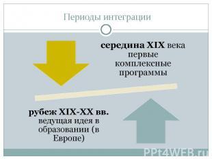 Периоды интеграциисередина XIX века первые комплексные программы рубеж XIX-XX вв