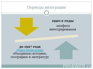 Периоды интеграции1920-е годы апофеоз интегрирования до 1927 года обществоведени