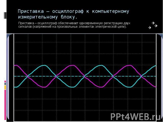 Приставка – осциллограф к компьютерному измерительному блоку. Приставка – осциллограф обеспечивает одновременную регистрацию двух сигналов (напряжений на произвольных элементах электрической цепи).