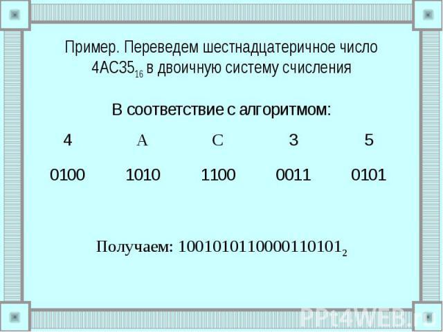 Пример. Переведем шестнадцатеричное число 4AC3516 в двоичную систему счисления В соответствие с алгоритмом: Получаем: 10010101100001101012
