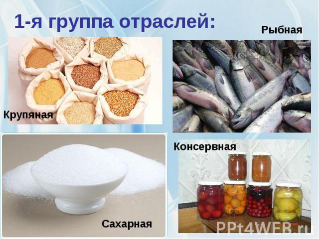 1-я группа отраслей: Крупяная Рыбная Консервная Сахарная