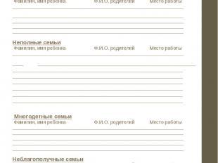 Социальный паспорт класса Малообеспеченные семьи Фамилия, имя ребенка Ф.И.О. род