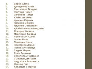 Список класса Верба Злата Денщикова Анна Емельянов Богдан Жегуров Павел Загоскин