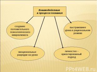 Взаимодействие в процессе познания создание положительного психологического микр