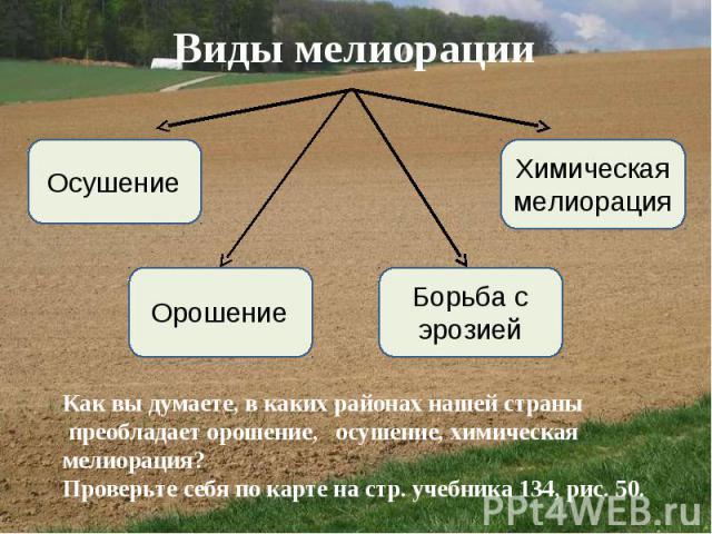 Виды мелиорации Как вы думаете, в каких районах нашей страны преобладает орошение, осушение, химическая мелиорация? Проверьте себя по карте на стр. учебника 134, рис. 50.