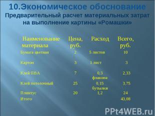 10.Экономическое обоснование Предварительный расчет материальных затрат на выпол