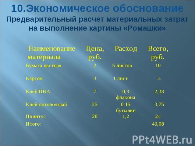 10.Экономическое обоснование Предварительный расчет материальных затрат на выполнение картины «Ромашки»