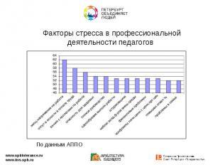 Факторы стресса в профессиональной деятельности педагогов
