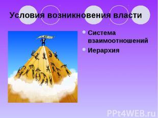 Условия возникновения власти Система взаимоотношений Иерархия
