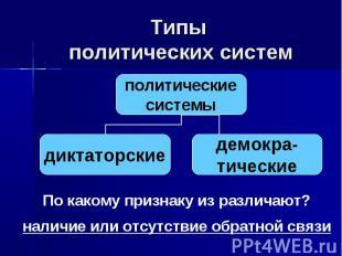 Типы политических систем По какому признаку из различают? наличие или отсутствие