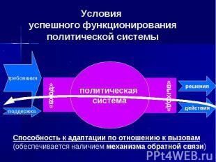 Условия успешного функционирования политической системы политическая система Спо