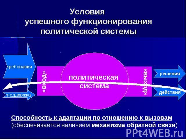 Условия успешного функционирования политической системы политическая система Способность к адаптации по отношению к вызовам (обеспечивается наличием механизма обратной связи)