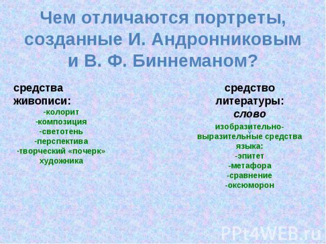 Чем отличаются портреты, созданные И. Андронниковым и В. Ф. Биннеманом? средства живописи: колорит композиция светотень перспектива творческий «почерк» художника средство литературы: слово изобразительно-выразительные средства языка: -эпитет -метафо…