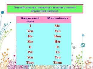 Английские местоимения в именительном и объектном падежах.