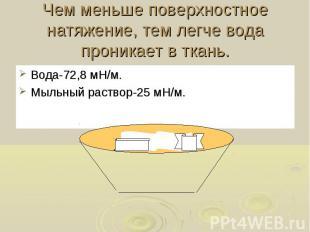 Чем меньше поверхностное натяжение, тем легче вода проникает в ткань. Вода-72,8