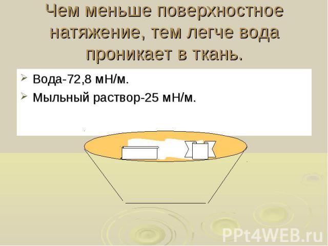 Чем меньше поверхностное натяжение, тем легче вода проникает в ткань. Вода-72,8 мН/м. Мыльный раствор-25 мН/м.
