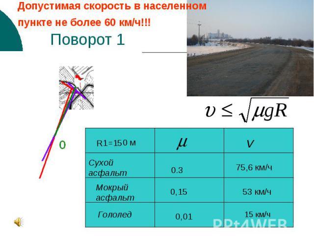Поворот 1 Допустимая скорость в населенном пункте не более 60 км/ч!!!