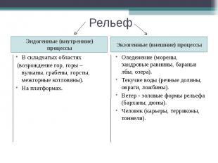 Рельеф Эндогенные (внутренние) процессы В складчатых областях (возрождение гор,