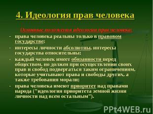4. Идеология прав человека Основные положения идеологии прав человека: - права ч