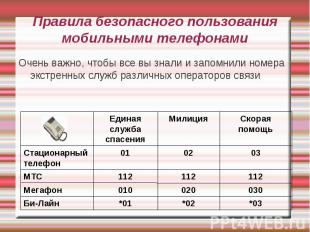 Правила безопасного пользования мобильными телефонами Очень важно, чтобы все вы