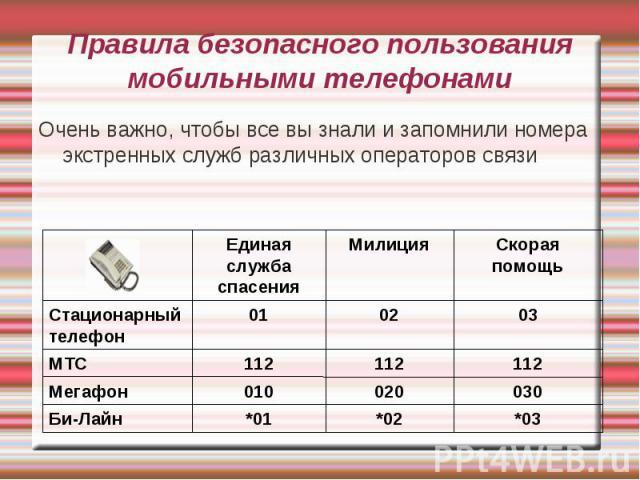 Правила безопасного пользования мобильными телефонами Очень важно, чтобы все вы знали и запомнили номера экстренных служб различных операторов связи
