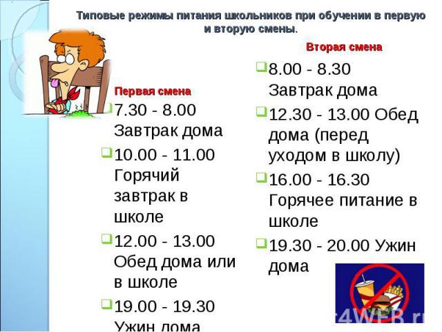 Типовые режимы питания школьников при обучении в первую и вторую смены. 7.30 - 8.00 Завтрак дома 10.00 - 11.00 Горячий завтрак в школе 12.00 - 13.00 Обед дома или в школе 19.00 - 19.30 Ужин дома 8.00 - 8.30 Завтрак дома 12.30 - 13.00 Обед дома (пере…