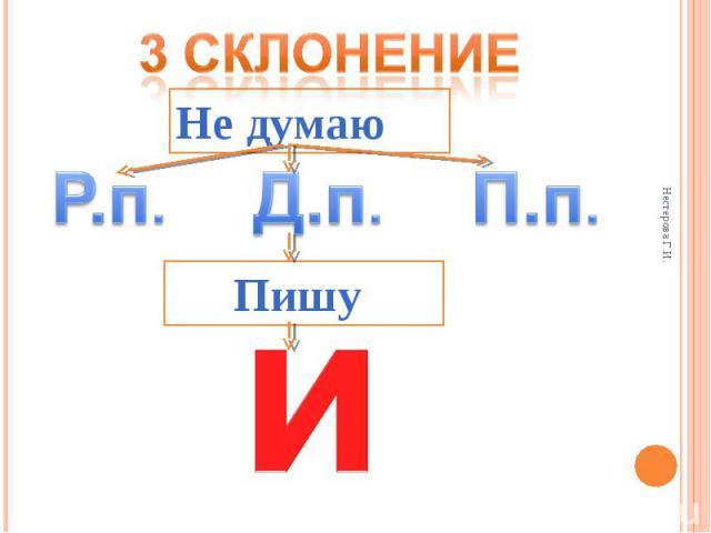 3 склонение Не думаю Р.п. Д.п. П.п. Пишу и