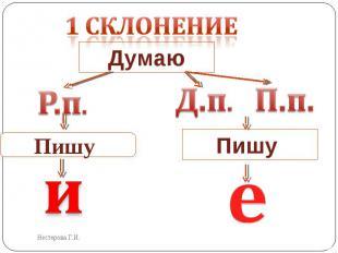 1 склонение Думаю Р.п. Д.п. П.п.