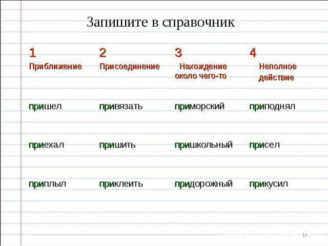 Запишите в справочник