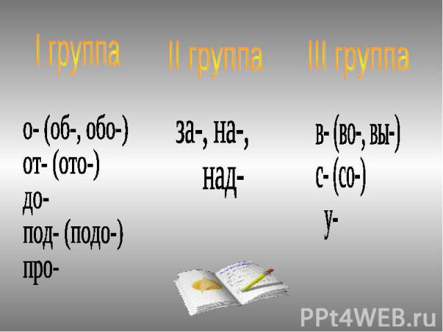 I группа о- (об-, обо-) от- (ото-) до- под- (подо-) про- II группа за-, на-, над- III группа в- (во-, вы-) с- (со-) у-