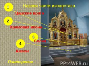 Назови части иконостаса Царские врата Храмовая икона Солея Амвон Повторение