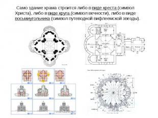 Само здание храма строится либо в виде креста (символ Христа), либо в виде круга