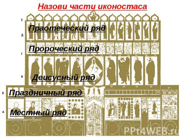 Назови части иконостаса Праотеческий ряд Пророческий ряд Деисусный ряд Праздничный ряд Местный ряд