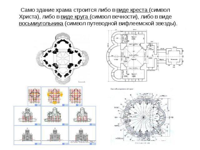 Само здание храма строится либо в виде креста (символ Христа), либо в виде круга (символ вечности), либо в виде восьмиугольника (символ путеводной вифлеемской звезды).