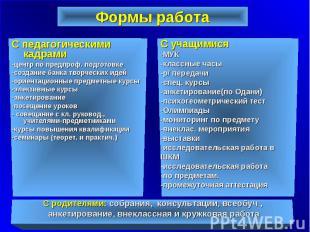 Формы работа С педагогическими кадрами -центр по предпроф. подготовке -создание