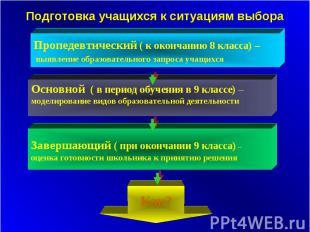 Подготовка учащихся к ситуациям выбора Пропедевтический ( к окончанию 8 класса)