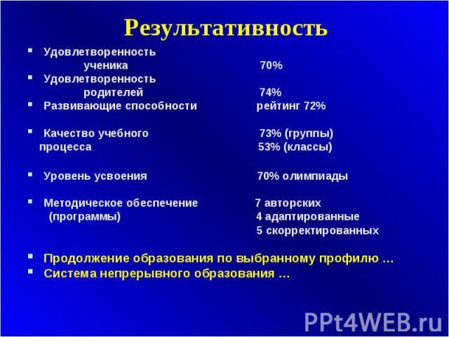 Результативность Удовлетворенность ученика 70% Удовлетворенность родителей 74% Развивающие способности рейтинг 72% Качество учебного 73% (группы) процесса 53% (классы) Уровень усвоения 70% олимпиады Методическое обеспечение 7 авторских (программы) 4…