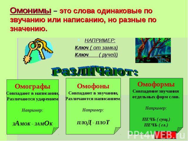 Омонимы – это слова одинаковые по звучанию или написанию, но разные по значению. НАПРИМЕР: Ключ ( от замка) Ключ ( ручей) Различают: Омографы Совпадают в написании, Различаются ударением Например: ЗАМОК - ЗАМОК Омофоны Совпадают в звучании, Различаю…