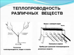 Теплопроводность различных веществ