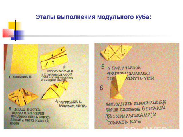 Этапы выполнения модульного куба: