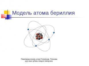 Модель атома бериллия