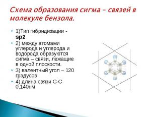 Схема образования сигма – связей в молекуле бензола. 1)Тип гибридизации - sр2 2)