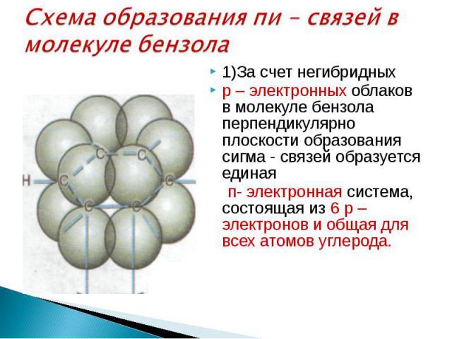 Схема образования пи – связей в молекуле бензола 1)За счет негибридных р – электронных облаков в молекуле бензола перпендикулярно плоскости образования сигма - связей образуется единая п- электронная система, состоящая из 6 р – электронов и общая дл…