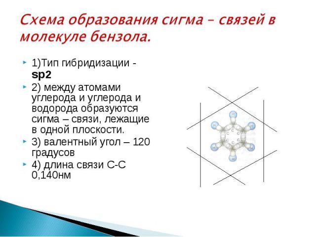 Схема образования сигма – связей в молекуле бензола. 1)Тип гибридизации - sр2 2) между атомами углерода и углерода и водорода образуются сигма – связи, лежащие в одной плоскости. 3) валентный угол – 120 градусов 4) длина связи С-С 0,140нм