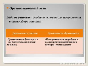 Организационный этап Задача учителя: создать условия для погружения в атмосферу