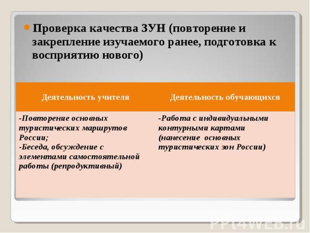 Проверка качества ЗУН (повторение и закрепление изучаемого ранее, подготовка к восприятию нового)