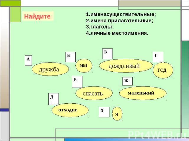 1.именасуществительные; 2.имена прилагательные; 3.глаголы; 4.личные местоимения.